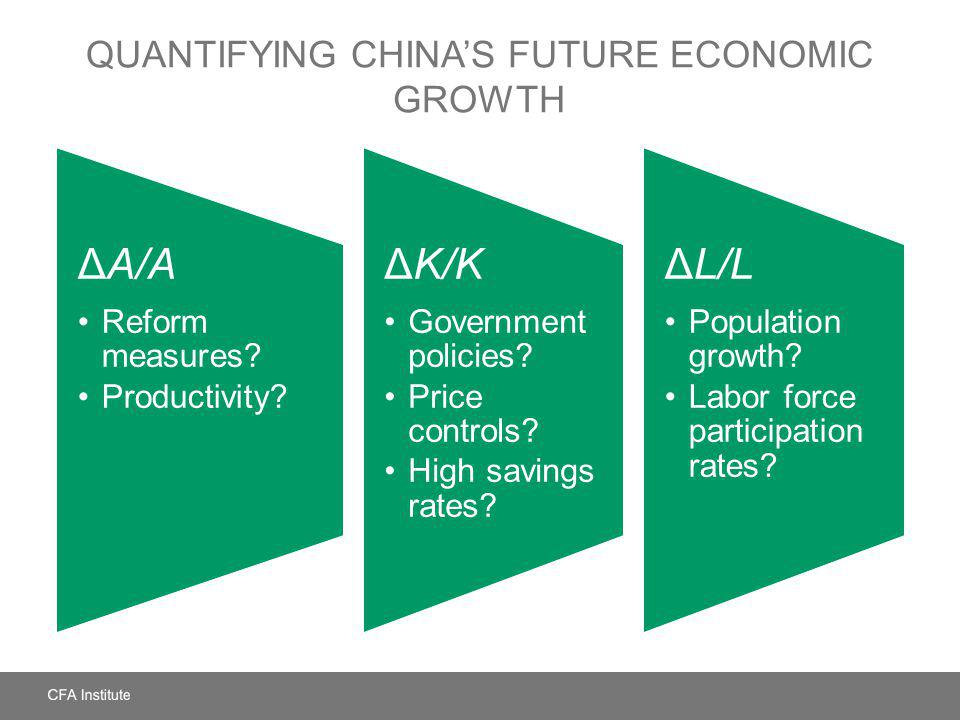 Quantifying China's Future Economic Growth