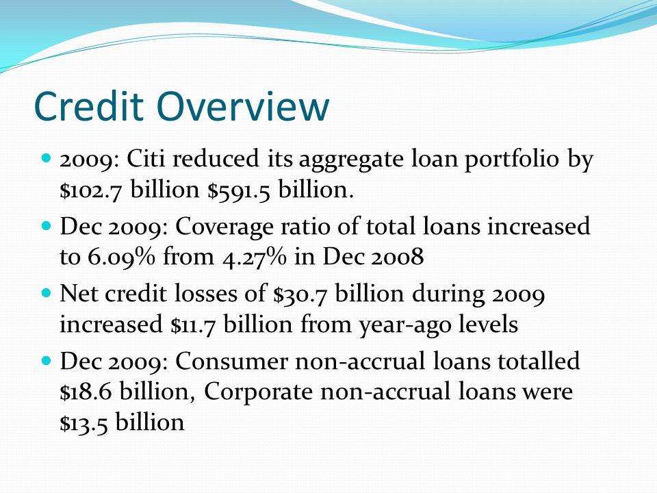 Credit Overview 2009: Citi reduced its aggregate loan portfolio by $102.7 billion $591.5 billion.