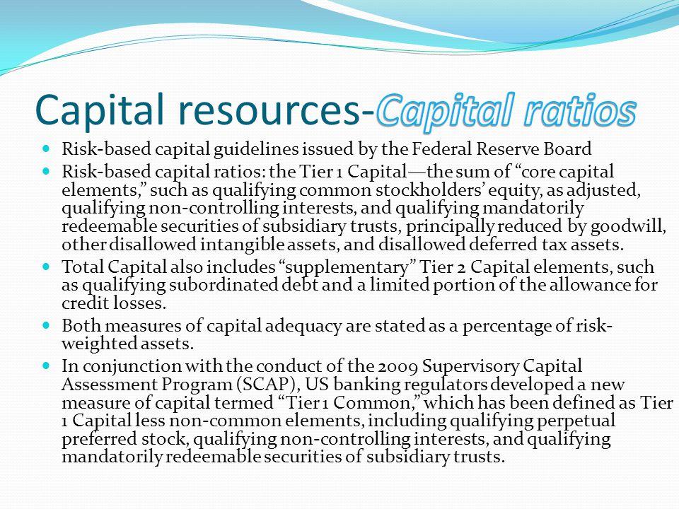 Capital resources-Capital ratios