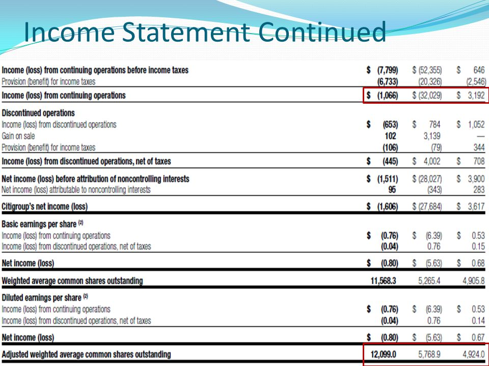 Income Statement Continued