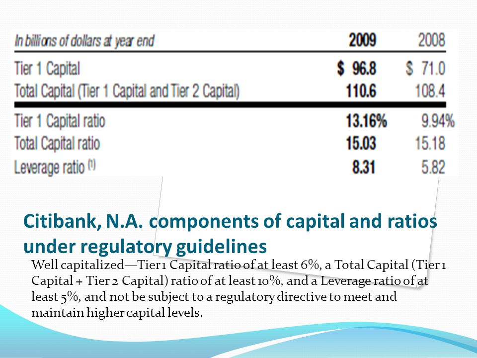 Citibank, N.A. components of capital and ratios under regulatory guidelines