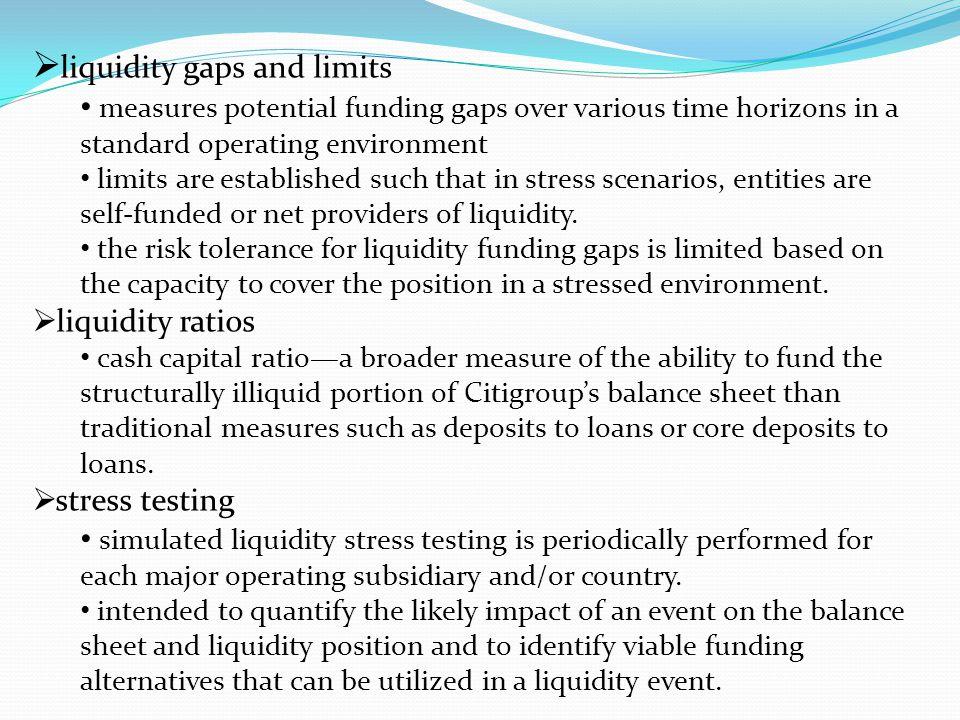 liquidity gaps and limits