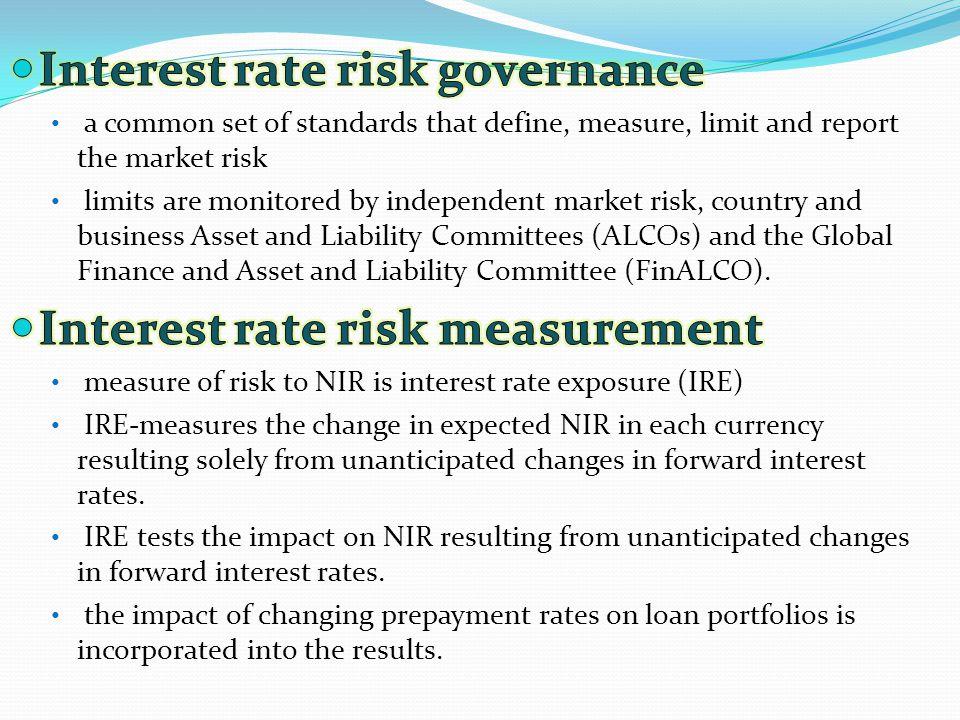Interest rate risk governance