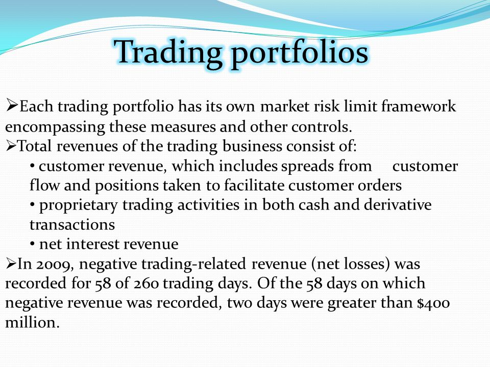 Trading portfolios Each trading portfolio has its own market risk limit framework encompassing these measures and other controls.