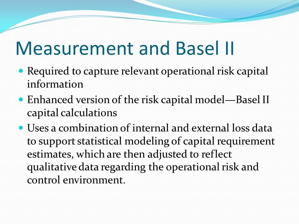 Measurement and Basel II