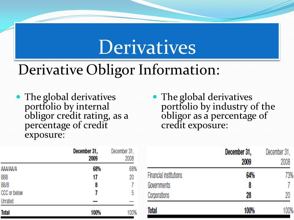 Derivatives Derivative Obligor Information: