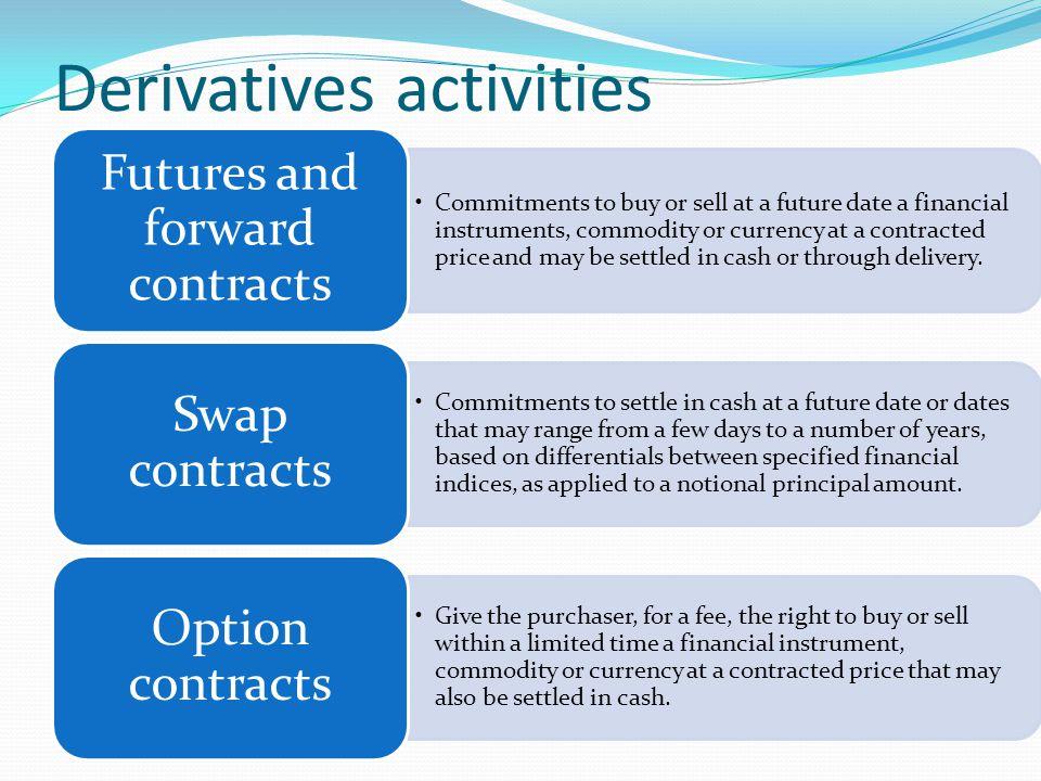 Derivatives activities