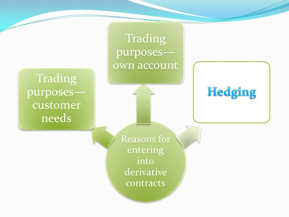 Trading purposes—customer needs Trading purposes—own account