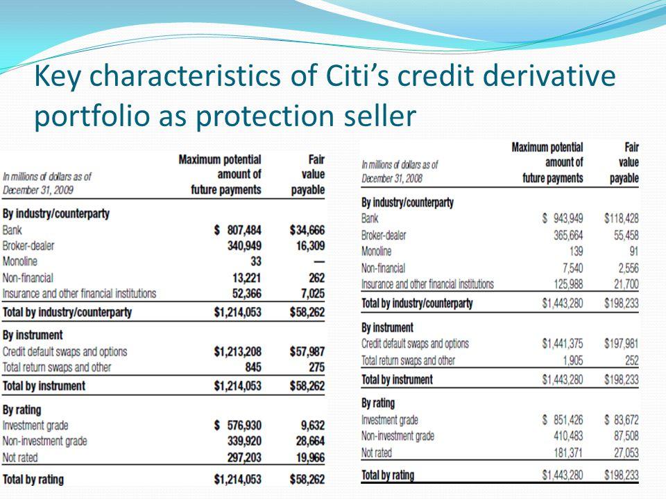 Key characteristics of Citi's credit derivative portfolio as protection seller