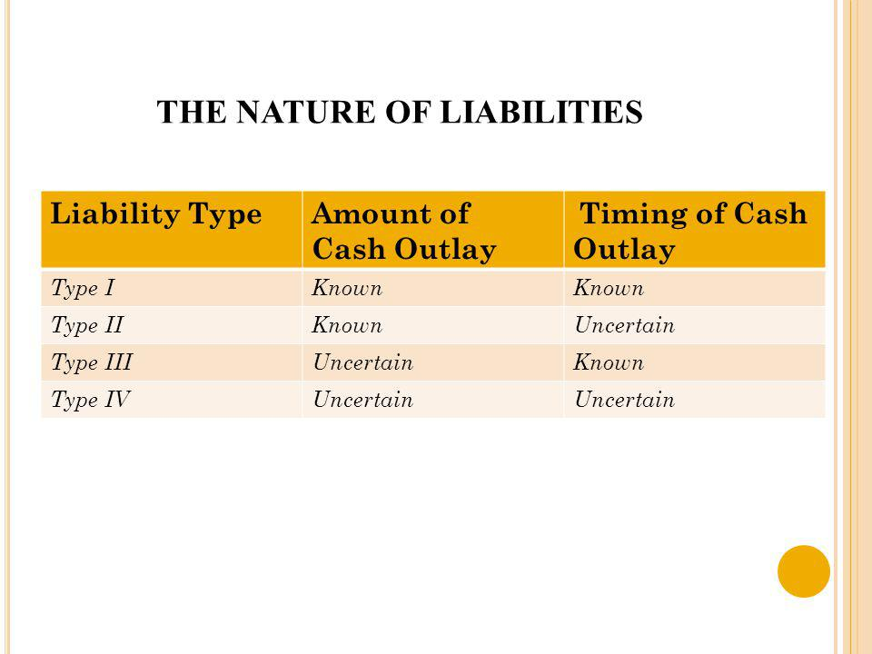THE NATURE OF LIABILITIES