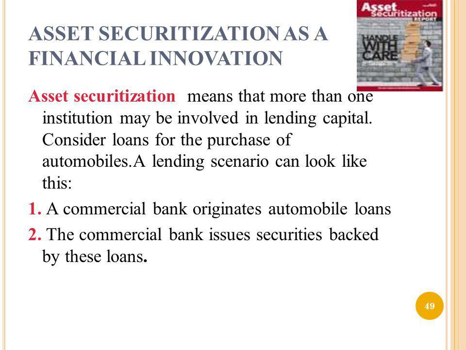 ASSET SECURITIZATION AS A FINANCIAL INNOVATION