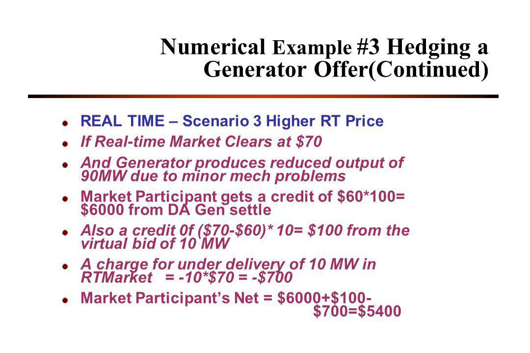 Numerical Example #3 Hedging a Generator Offer(Continued)