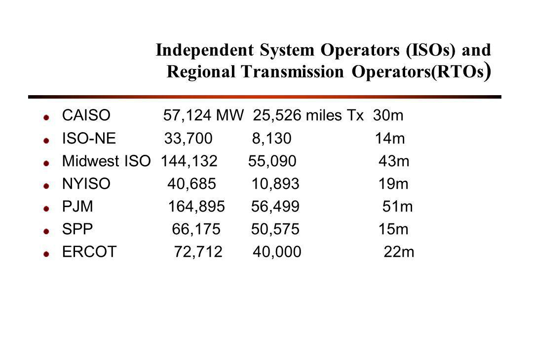 Independent System Operators (ISOs) and Regional Transmission Operators(RTOs)