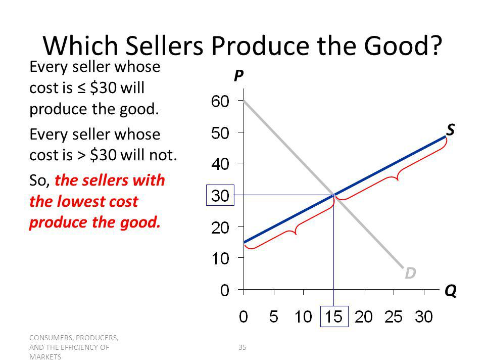 Which Sellers Produce the Good