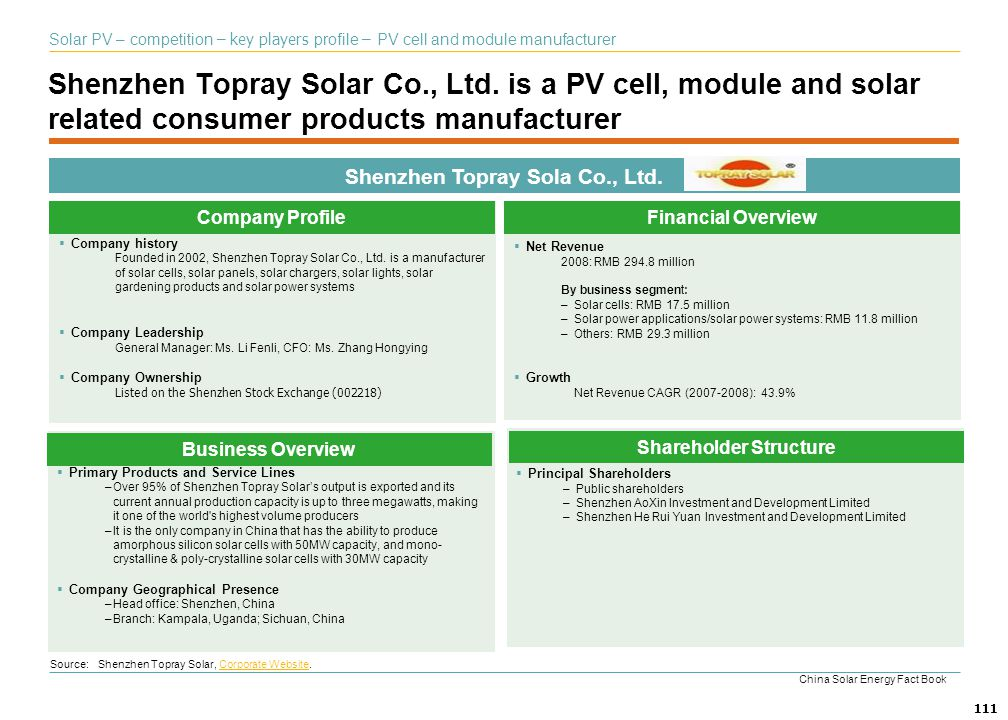 Shenzhen Topray Sola Co., Ltd. Shareholder Structure