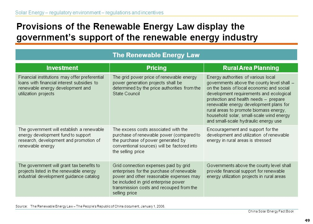 The Renewable Energy Law