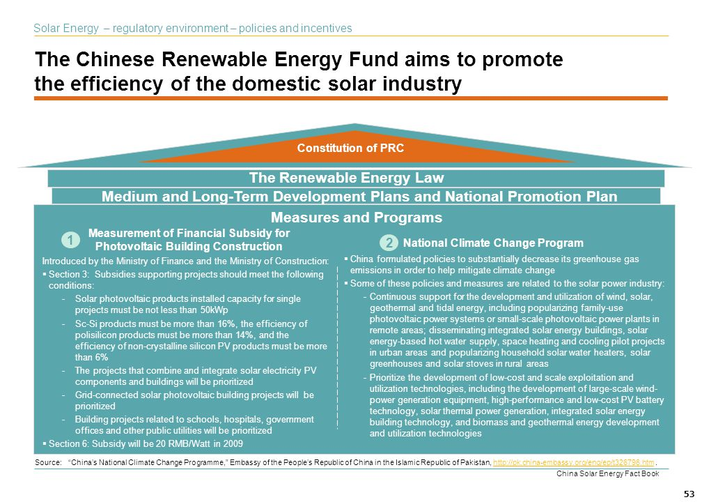The Chinese Renewable Energy Fund aims to promote