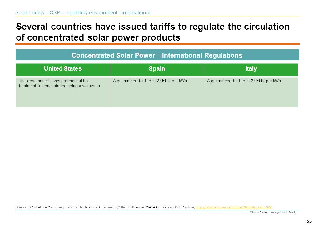 Concentrated Solar Power – International Regulations