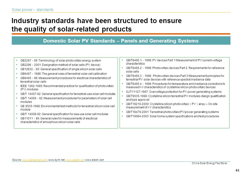 Domestic Solar PV Standards – Panels and Generating Systems