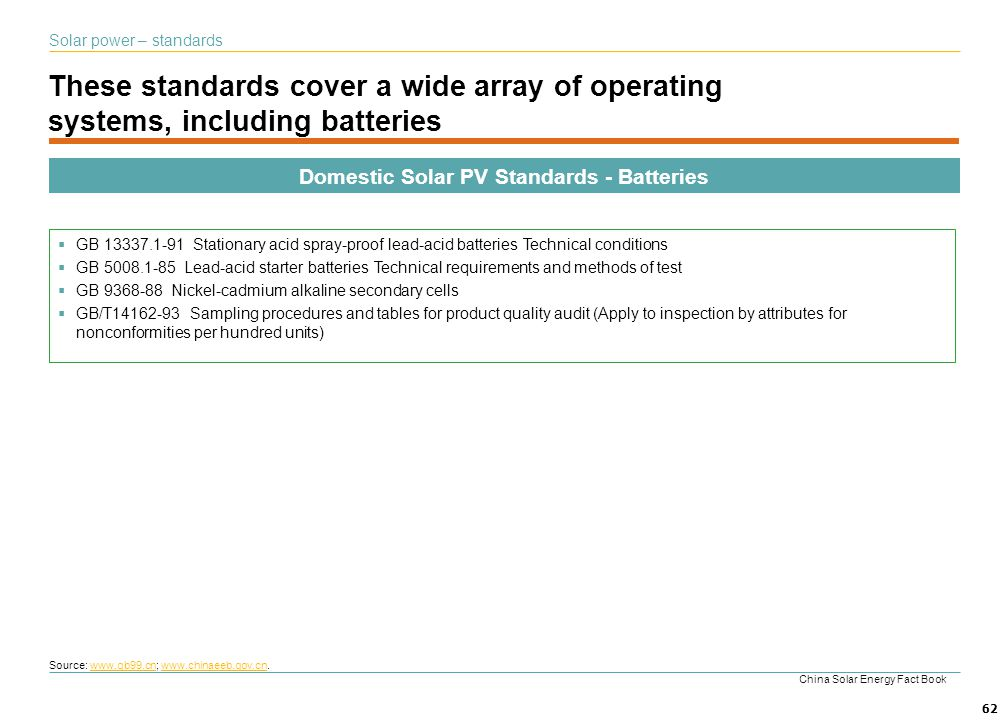 Domestic Solar PV Standards - Batteries