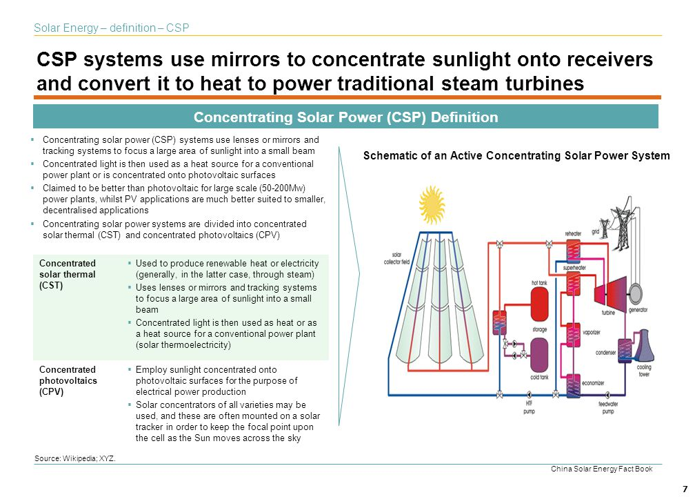 Concentrating Solar Power (CSP) Definition