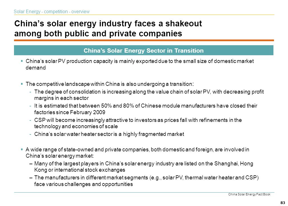 China's Solar Energy Sector in Transition