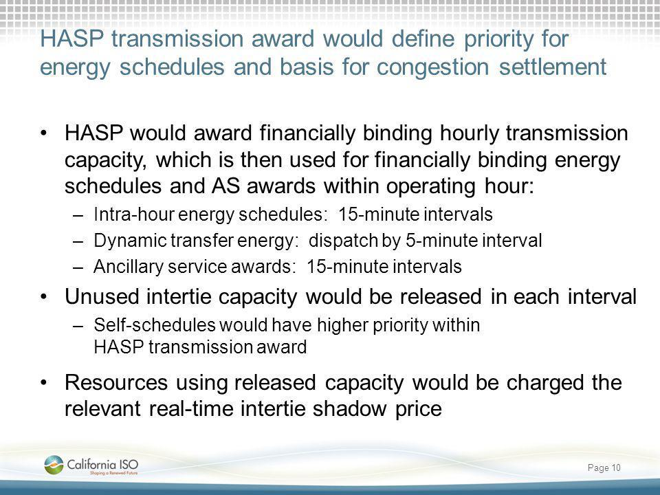 HASP transmission award would define priority for energy schedules and basis for congestion settlement
