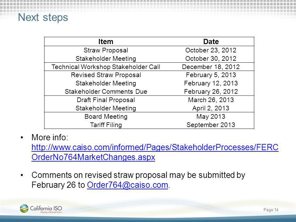 Next steps Item. Date. Straw Proposal. October 23, 2012. Stakeholder Meeting. October 30, 2012.
