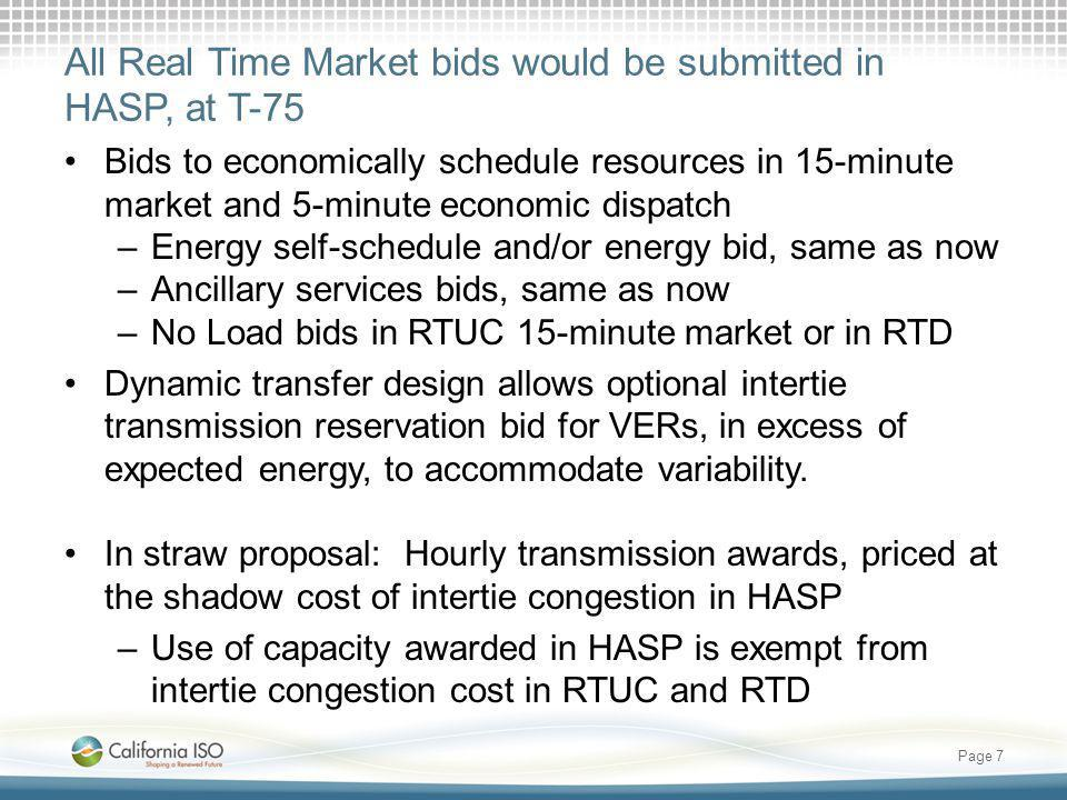 All Real Time Market bids would be submitted in HASP, at T-75