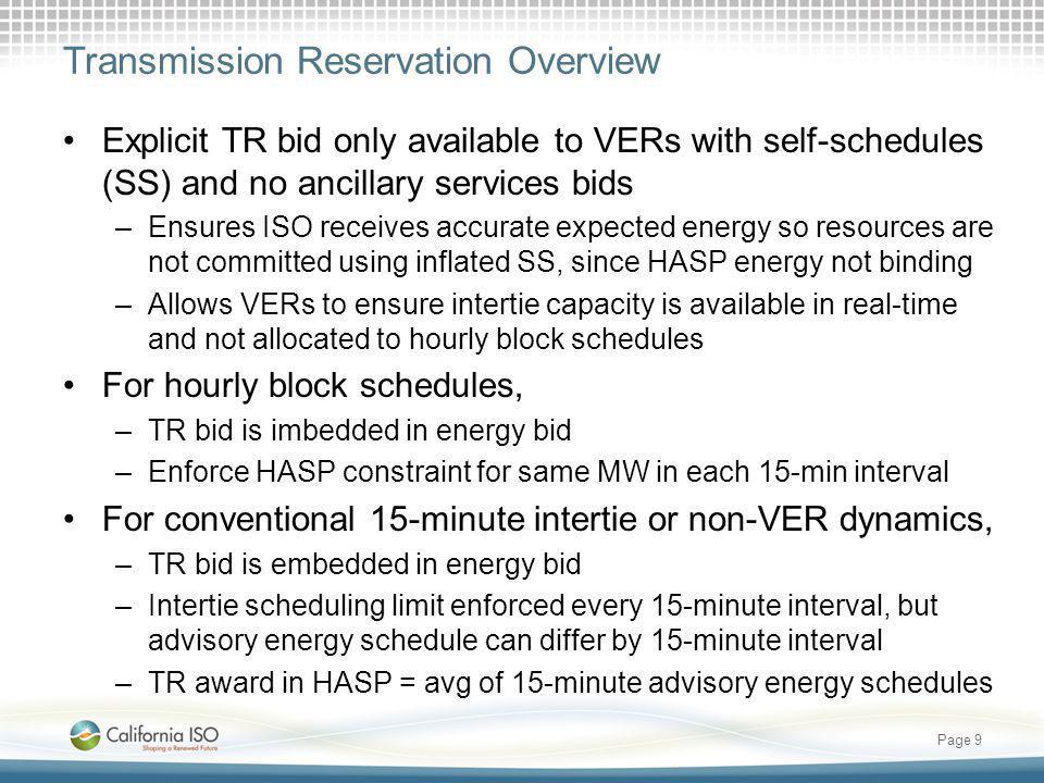 Transmission Reservation Overview