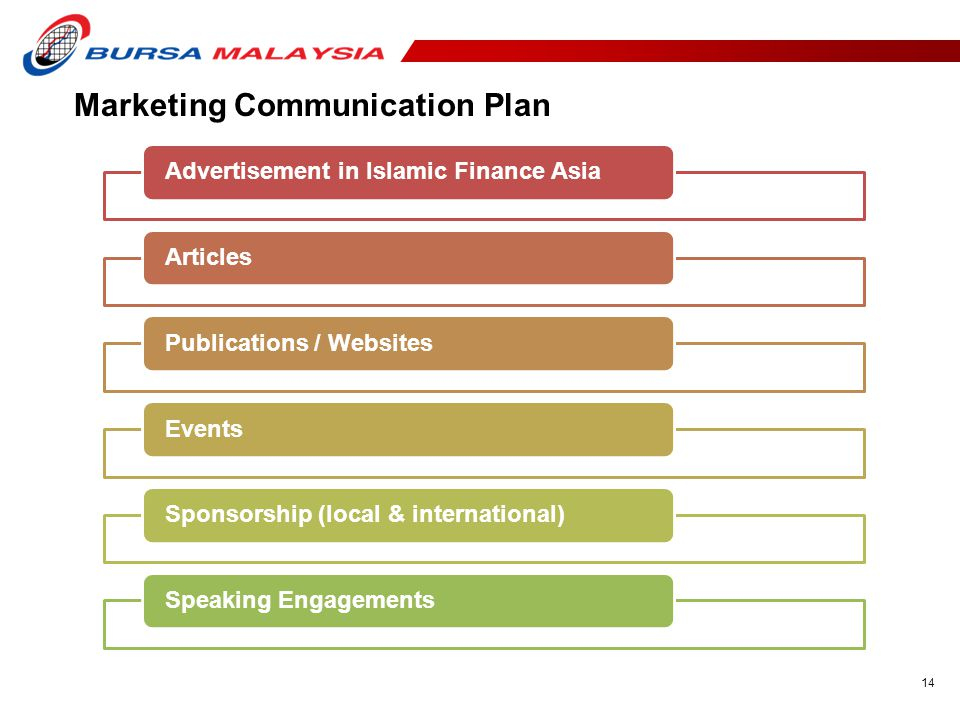 Marketing Communication Plan