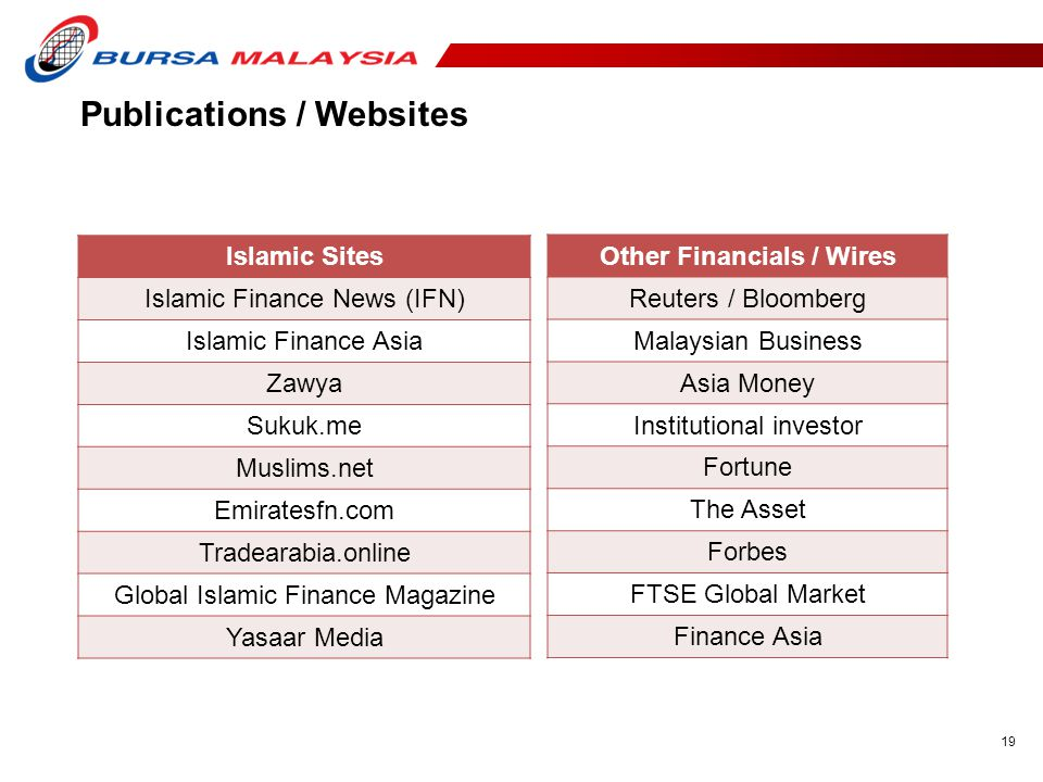 Other Financials / Wires