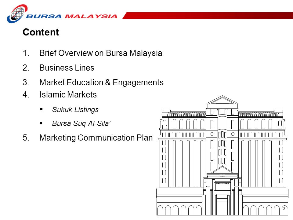 Content Brief Overview on Bursa Malaysia Business Lines
