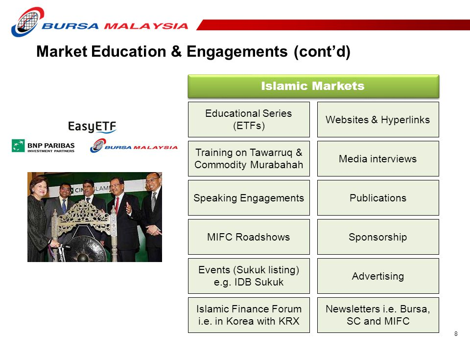 Market Education & Engagements (cont'd)