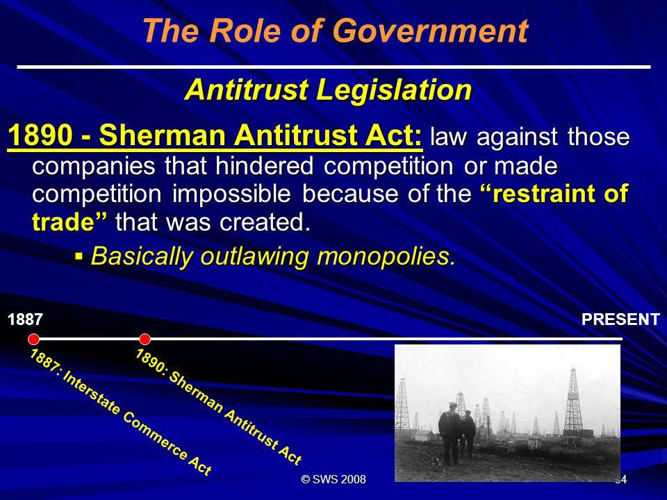 Antitrust Legislation