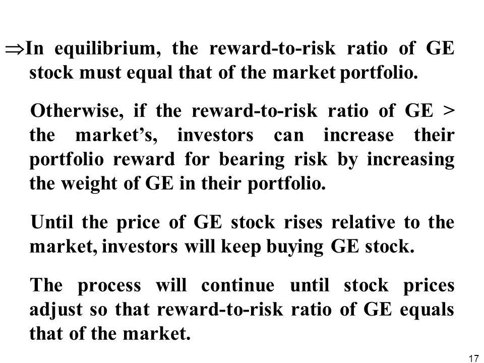 In equilibrium, the reward-to-risk ratio of GE stock must equal that of the market portfolio.