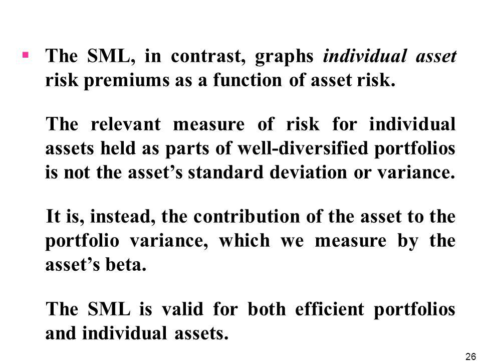 The SML, in contrast, graphs individual asset risk premiums as a function of asset risk.