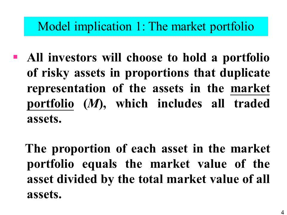 Model implication 1: The market portfolio