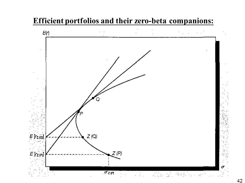 Efficient portfolios and their zero-beta companions: