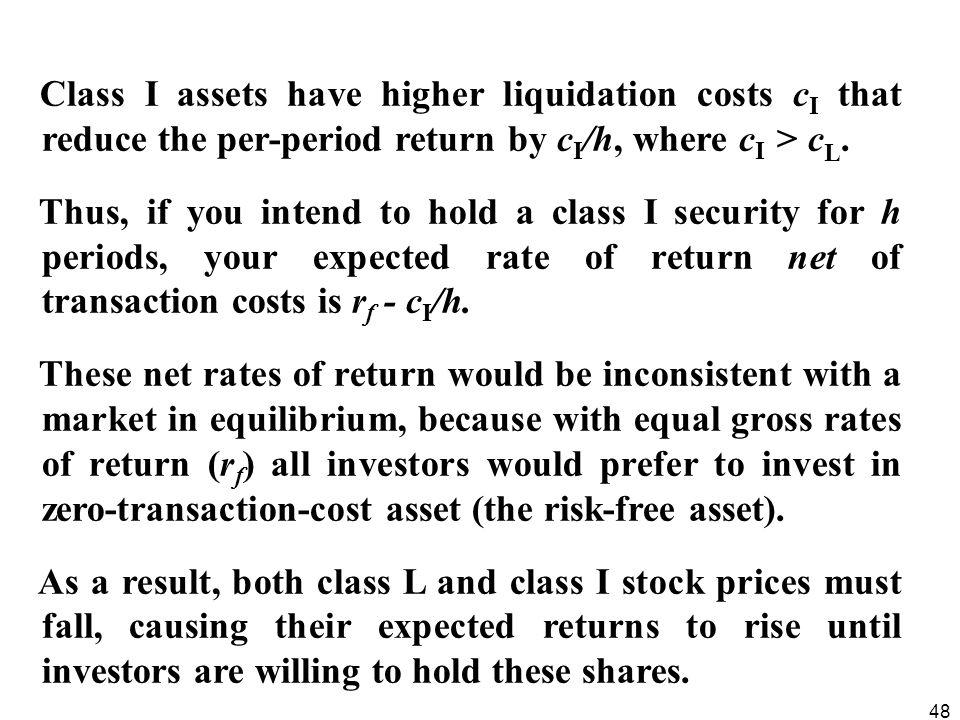 Class I assets have higher liquidation costs cI that reduce the per-period return by cI/h, where cI > cL.