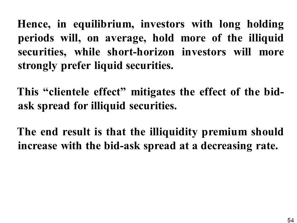 Hence, in equilibrium, investors with long holding periods will, on average, hold more of the illiquid securities, while short-horizon investors will more strongly prefer liquid securities.