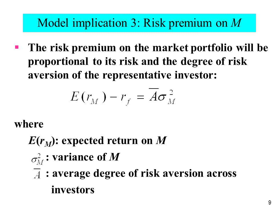 Model implication 3: Risk premium on M