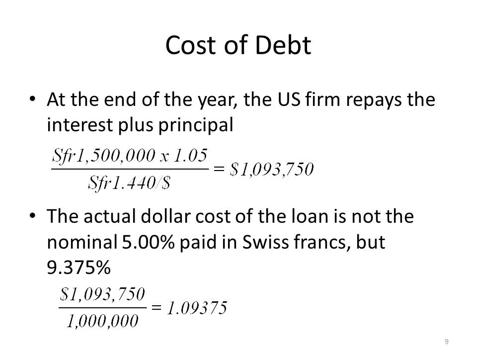 Cost of Debt At the end of the year, the US firm repays the interest plus principal.