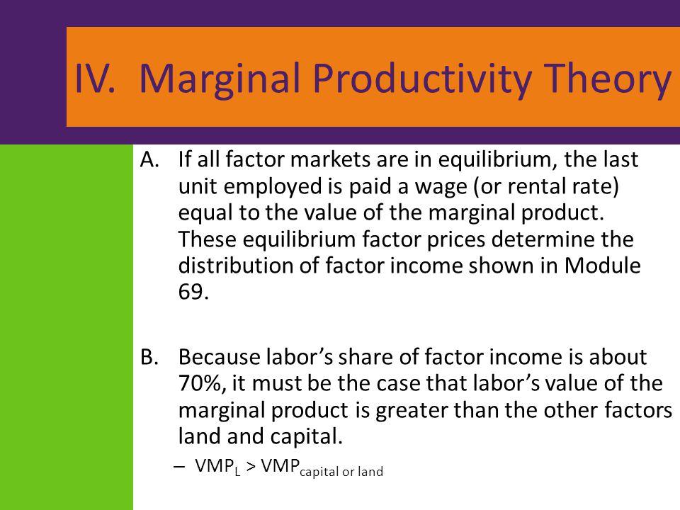 IV. Marginal Productivity Theory