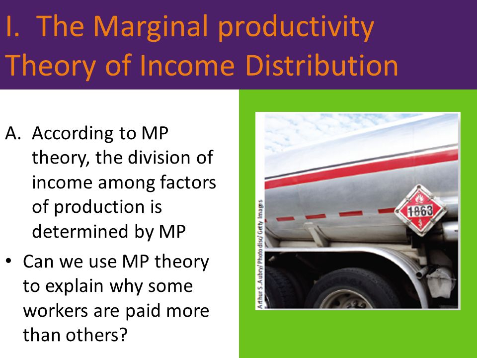 I. The Marginal productivity Theory of Income Distribution