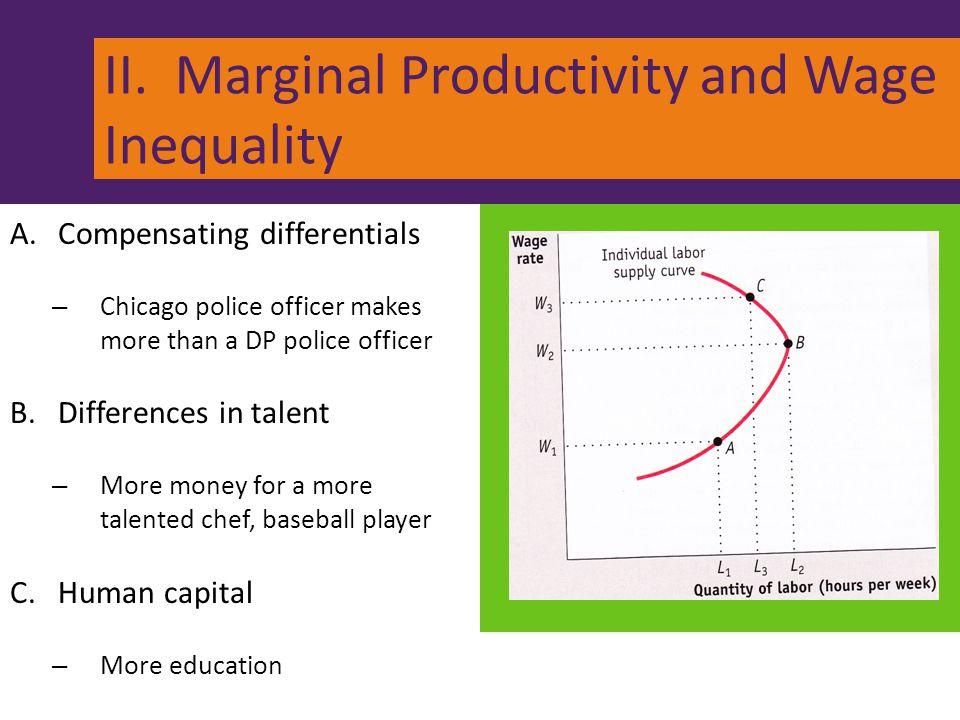II. Marginal Productivity and Wage Inequality