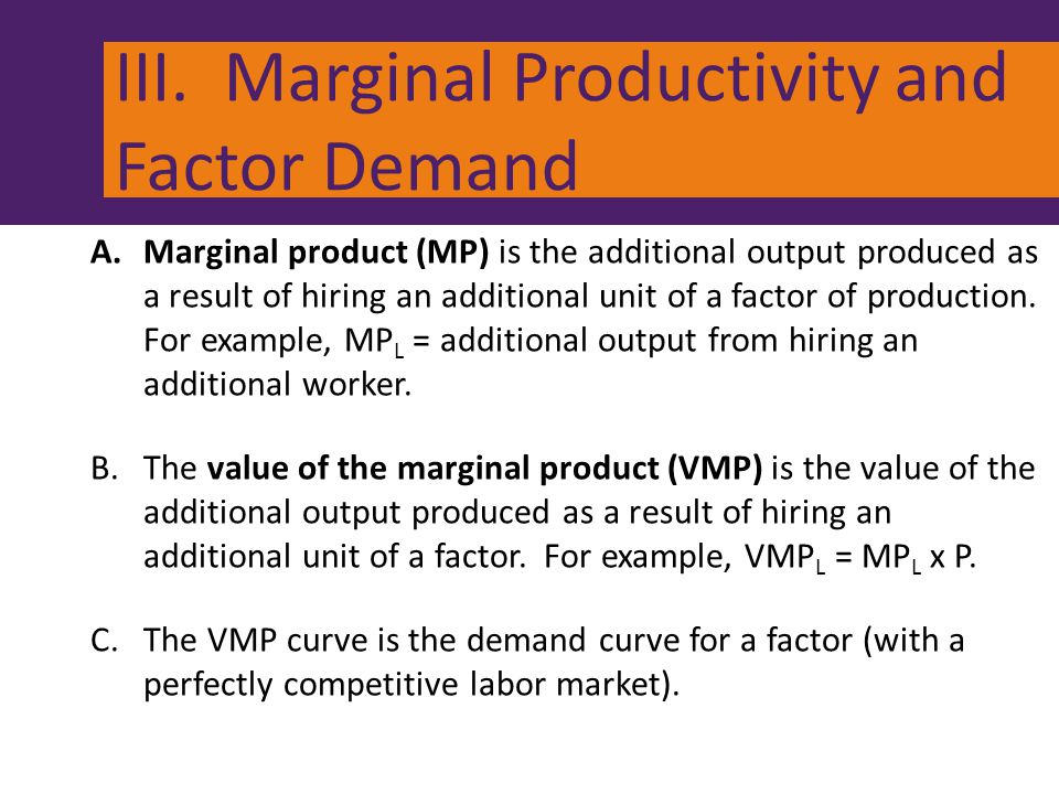 III. Marginal Productivity and Factor Demand