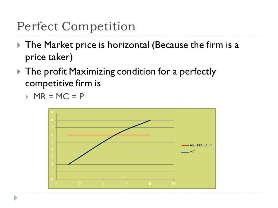 Perfect Competition The Market price is horizontal (Because the firm is a price taker)