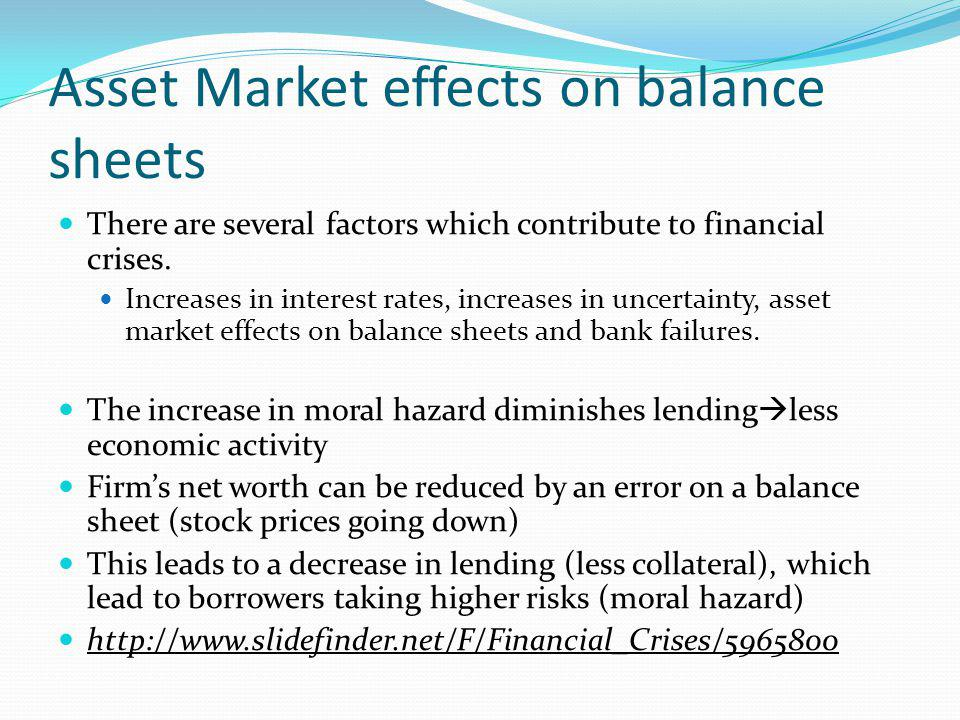 Asset Market effects on balance sheets