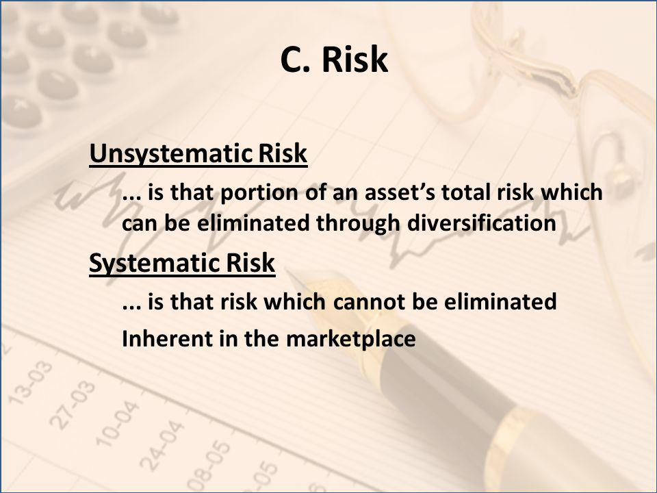 C. Risk Unsystematic Risk Systematic Risk
